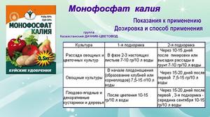 Как использовать монофосфат калия в теплице
